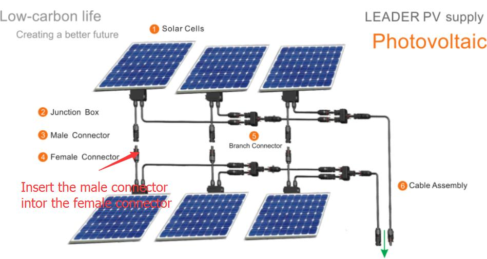 How To Connect Solar Connectors And Solar Extension Cables